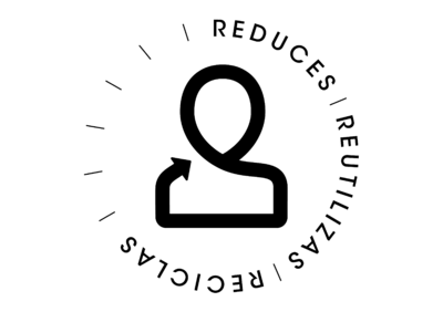 RRR Biocosmetics